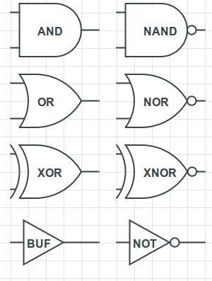 Electronic  ponents parts also Bipolar Junction Transistor Or Bjt N P N Or P N P Transistor further Semiconductor Diode And Its Types together with Bipolar junction transistor moreover Types Of Memories And Storage Device And  puter. on different types of transistors